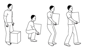 Illustration of correct positions for lifting and carying.
